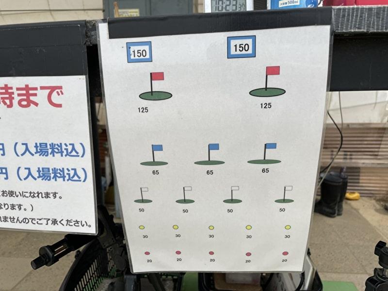 東京多摩川ゴルフ練習場 ヤーデージ表